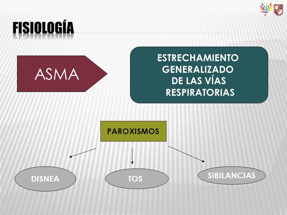 ASMA ESTRECHAMIENTO GENERALIZADO DE LAS VÍAS RESPIRATORIAS DISNEA TOS SIBILANCIAS PAROXISMOS