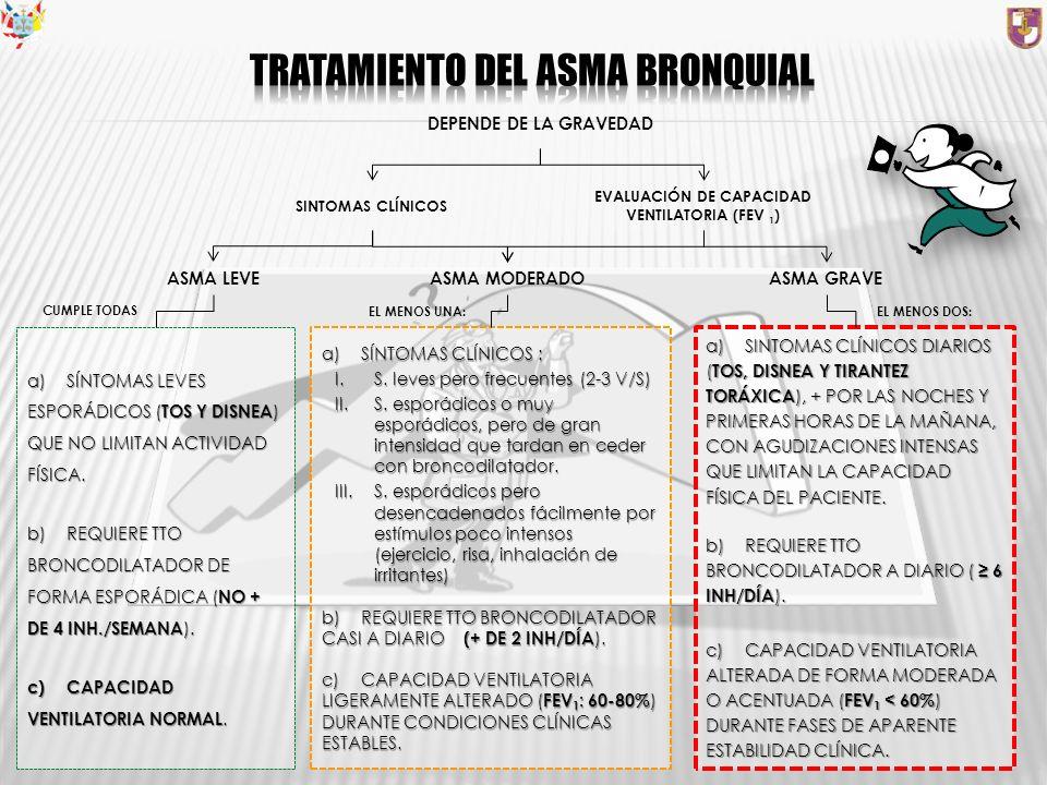 DEPENDE DE LA GRAVEDAD SINTOMAS CLÍNICOS EVALUACIÓN DE CAPACIDAD VENTILATORIA (FEV 1 ) ASMA LEVE ASMA MODERADOASMA GRAVE a)SÍNTOMAS LEVES ESPORÁDICOS