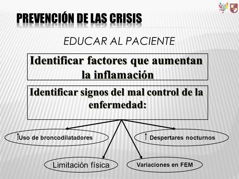 EDUCAR AL PACIENTE Identificar factores que aumentan la inflamación Identificar signos del mal control de la enfermedad: Uso de broncodilatadores Limi