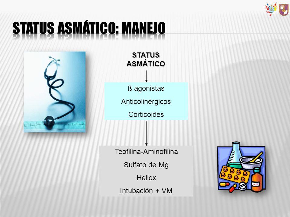 STATUS ASMÁTICO ß agonistas Anticolinérgicos Corticoides Teofilina-Aminofilina Sulfato de Mg Heliox Intubación + VM