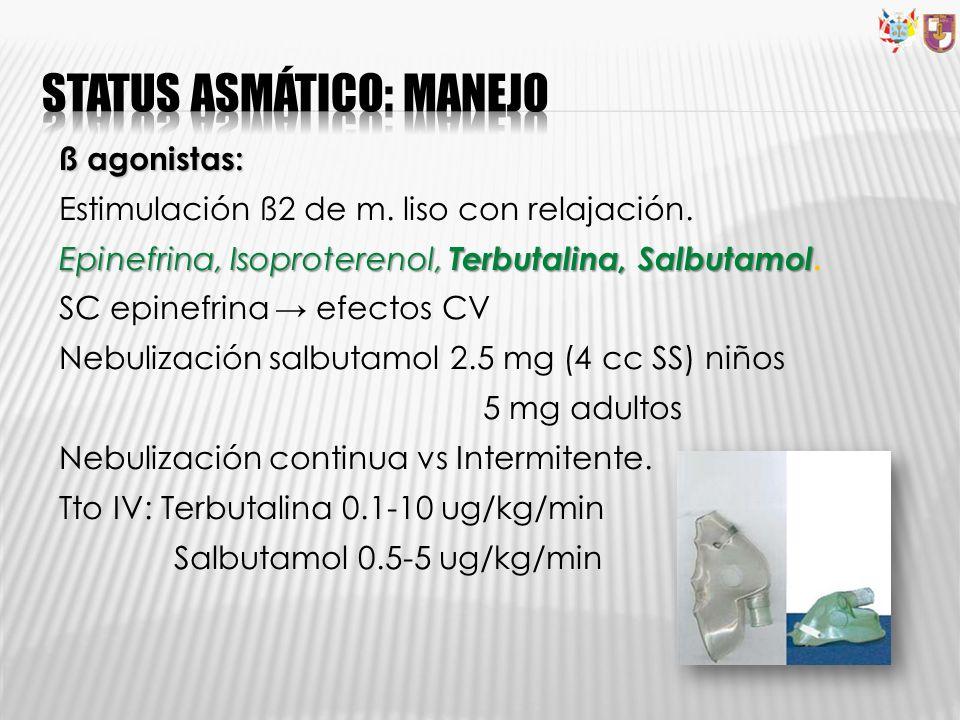 ß agonistas: Estimulación ß2 de m. liso con relajación. Epinefrina, Isoproterenol, Terbutalina, Salbutamol Epinefrina, Isoproterenol, Terbutalina, Sal