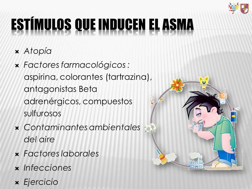 Atopía Factores farmacológicos : aspirina, colorantes (tartrazina), antagonistas Beta adrenérgicos, compuestos sulfurosos Contaminantes ambientales de