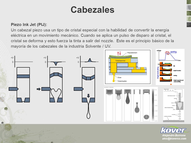 Piezo Ink Jet (PIJ): Un cabezal piezo usa un tipo de cristal especial con la habilidad de convertir la energía eléctrica en un movimiento mecánico. Cu