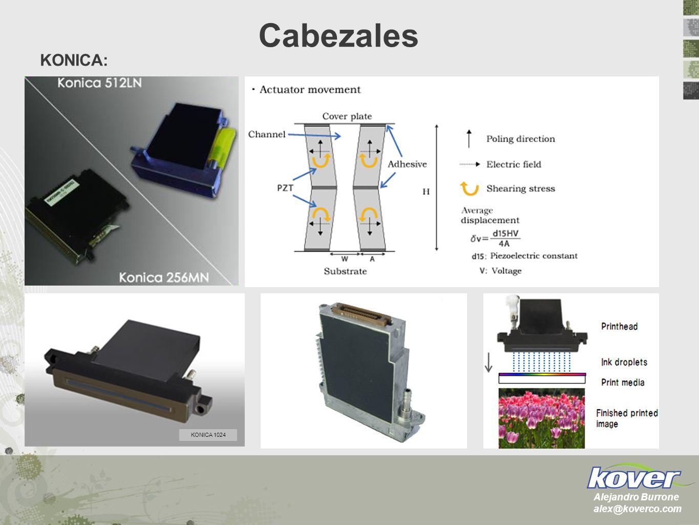 KONICA: KONICA 1024 Cabezales Alejandro Burrone alex@koverco.com