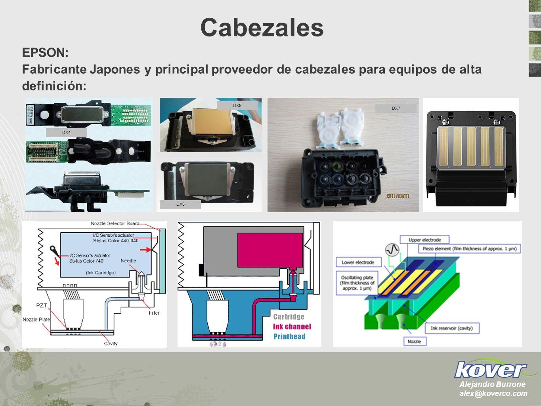 EPSON: Fabricante Japones y principal proveedor de cabezales para equipos de alta definición: DX5 DX4 DX6 DX7 Cabezales Alejandro Burrone alex@koverco