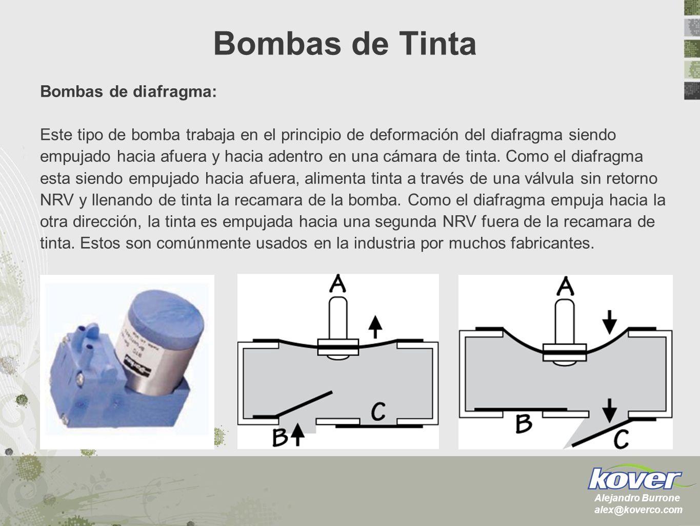 Bombas de diafragma: Este tipo de bomba trabaja en el principio de deformación del diafragma siendo empujado hacia afuera y hacia adentro en una cámar