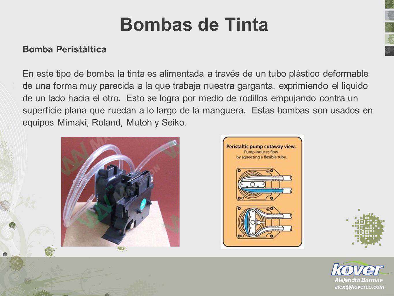 Bomba Peristáltica En este tipo de bomba la tinta es alimentada a través de un tubo plástico deformable de una forma muy parecida a la que trabaja nue