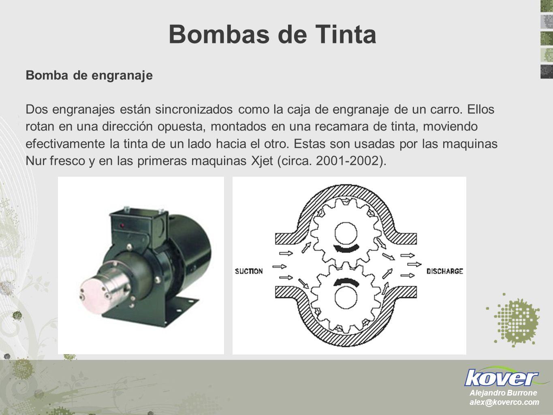 Bomba de engranaje Dos engranajes están sincronizados como la caja de engranaje de un carro. Ellos rotan en una dirección opuesta, montados en una rec