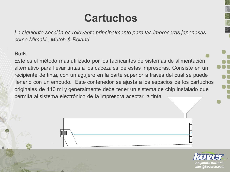 La siguiente sección es relevante principalmente para las impresoras japonesas como Mimaki, Mutoh & Roland. Bulk Este es el método mas utilizado por l