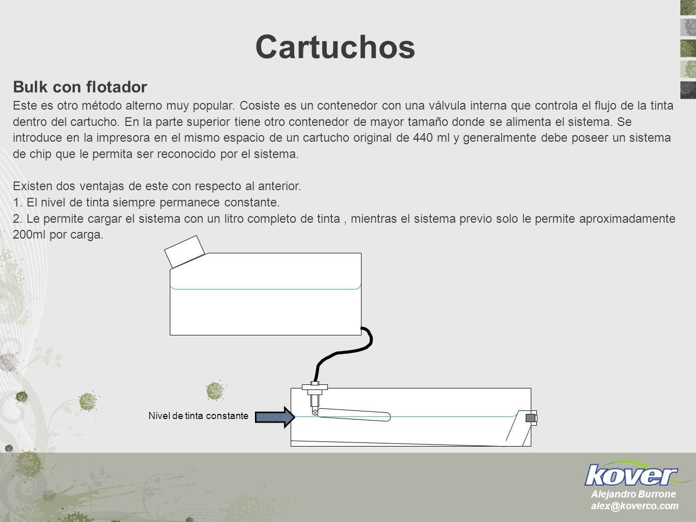 Bulk con flotador Este es otro método alterno muy popular. Cosiste es un contenedor con una válvula interna que controla el flujo de la tinta dentro d