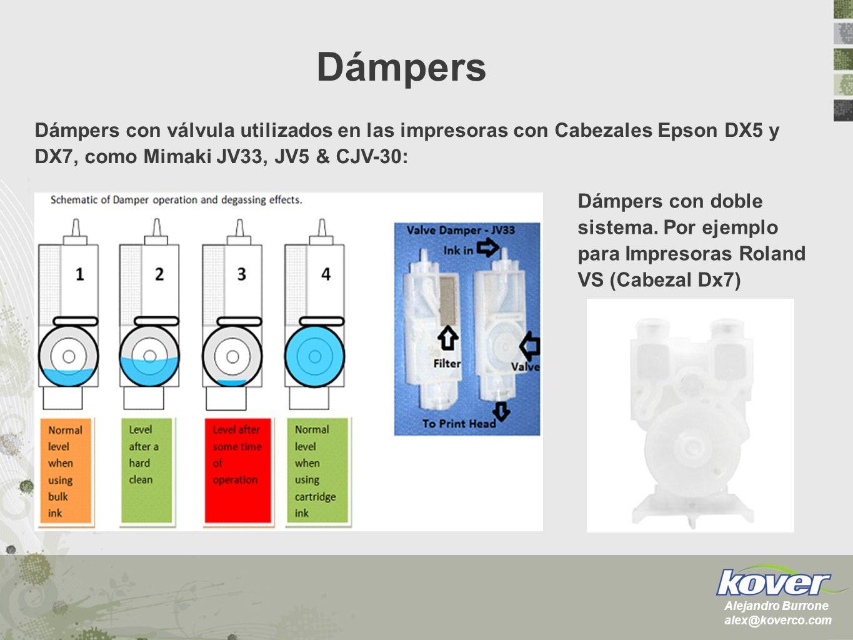 Dámpers con válvula utilizados en las impresoras con Cabezales Epson DX5 y DX7, como Mimaki JV33, JV5 & CJV-30: Dámpers Alejandro Burrone alex@koverco