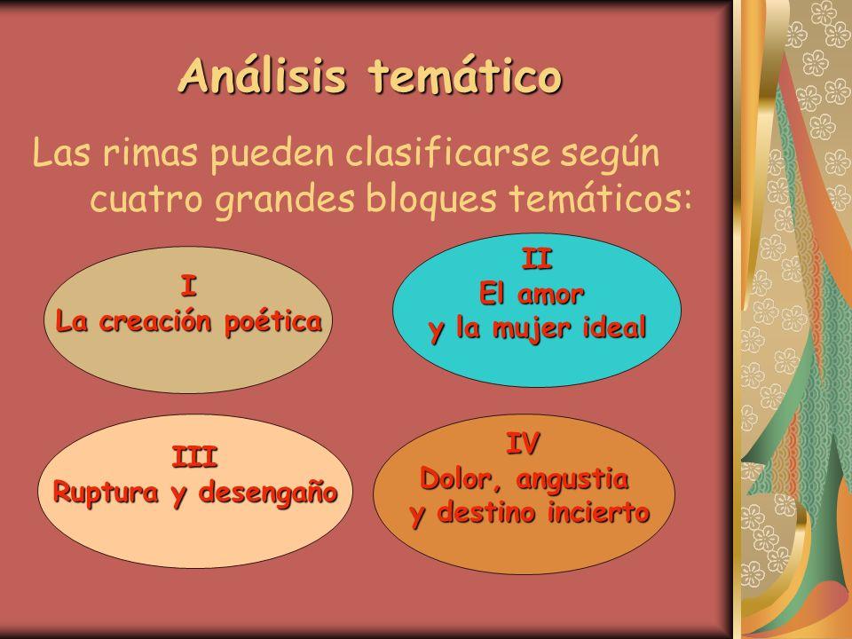 Análisis temático Las rimas pueden clasificarse según cuatro grandes bloques temáticos: I La creación poética II El amor y la mujer ideal III Ruptura