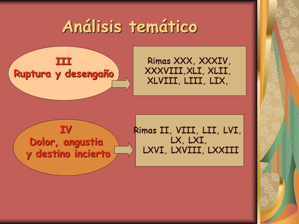 Análisis temático III Ruptura y desengaño IV Dolor, angustia y destino incierto y destino incierto Rimas XXX, XXXIV, XXXVIII,XLI, XLII, XLVIII, LIII,
