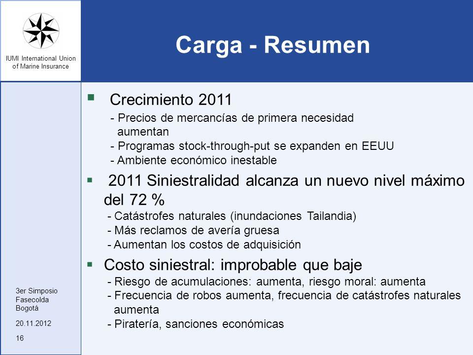 IUMI International Union of Marine Insurance Carga - Resumen Crecimiento 2011 - Precios de mercancías de primera necesidad aumentan - Programas stock-