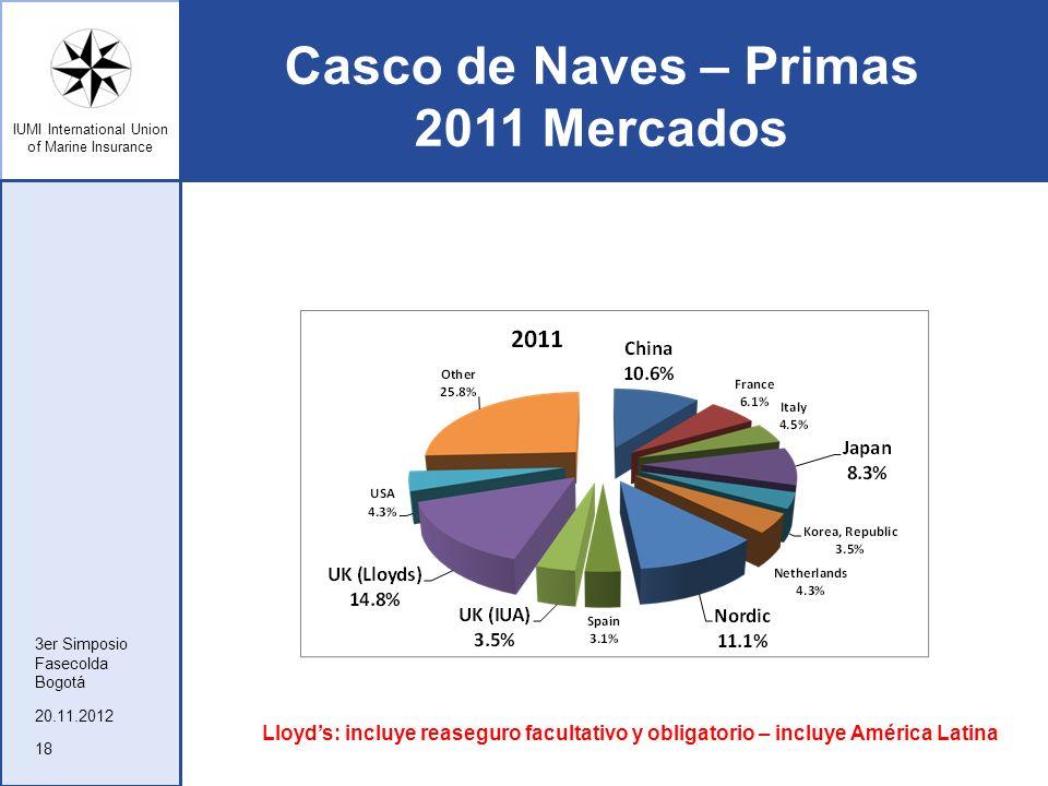 IUMI International Union of Marine Insurance Casco de Naves – Primas 2011 Mercados 20.11.2012 3er Simposio Fasecolda Bogotá 18 Lloyds: incluye reasegu