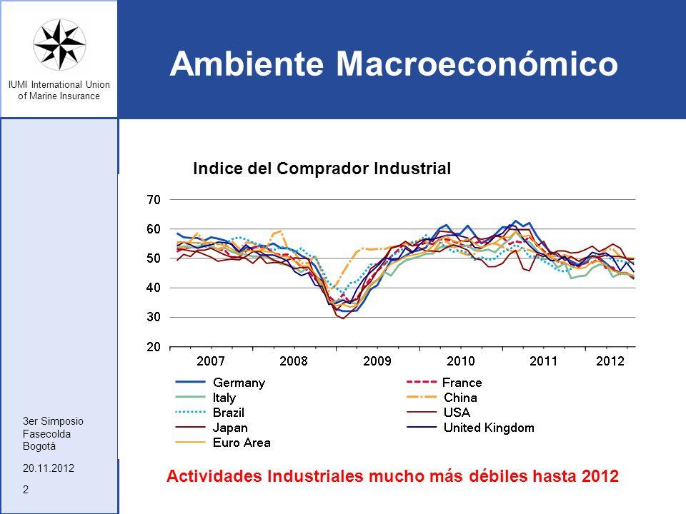 IUMI International Union of Marine Insurance Ambiente Macroeconómico 20.11.2012 3er Simposio Fasecolda Bogotá 2 Indice del Comprador Industrial Activi