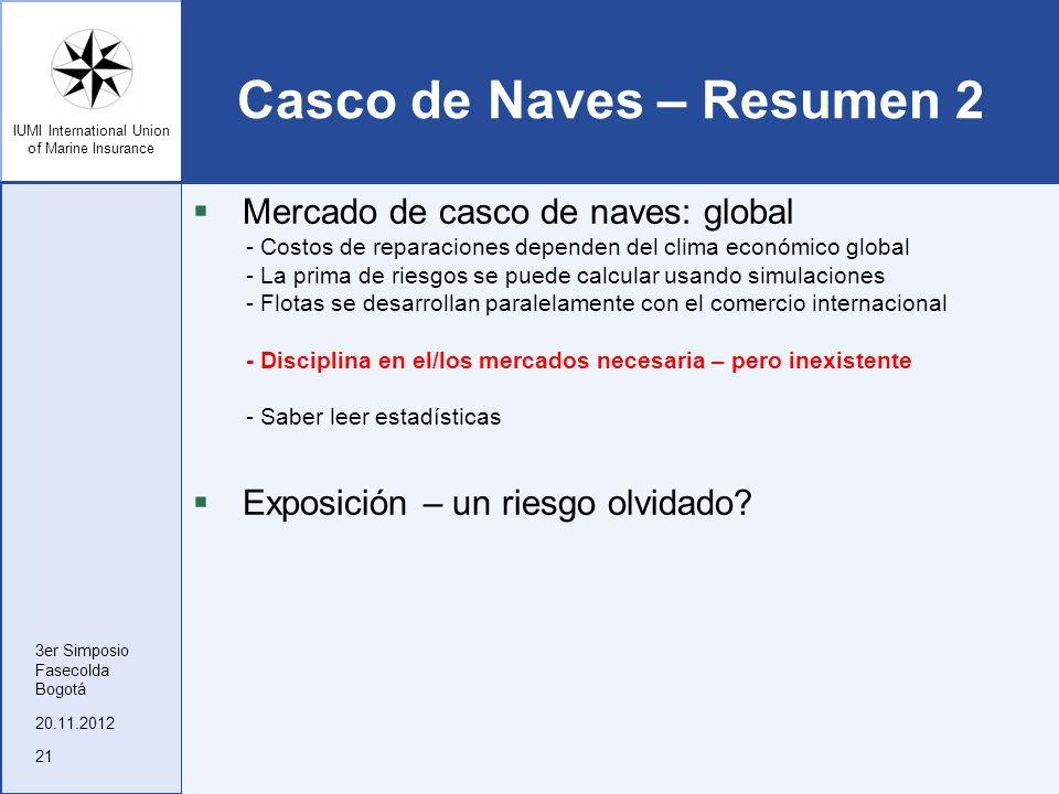IUMI International Union of Marine Insurance Casco de Naves – Resumen 2 Mercado de casco de naves: global - Costos de reparaciones dependen del clima