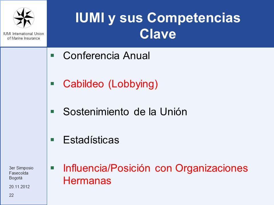 IUMI International Union of Marine Insurance IUMI y sus Competencias Clave Conferencia Anual Cabildeo (Lobbying) Sostenimiento de la Unión Estadística