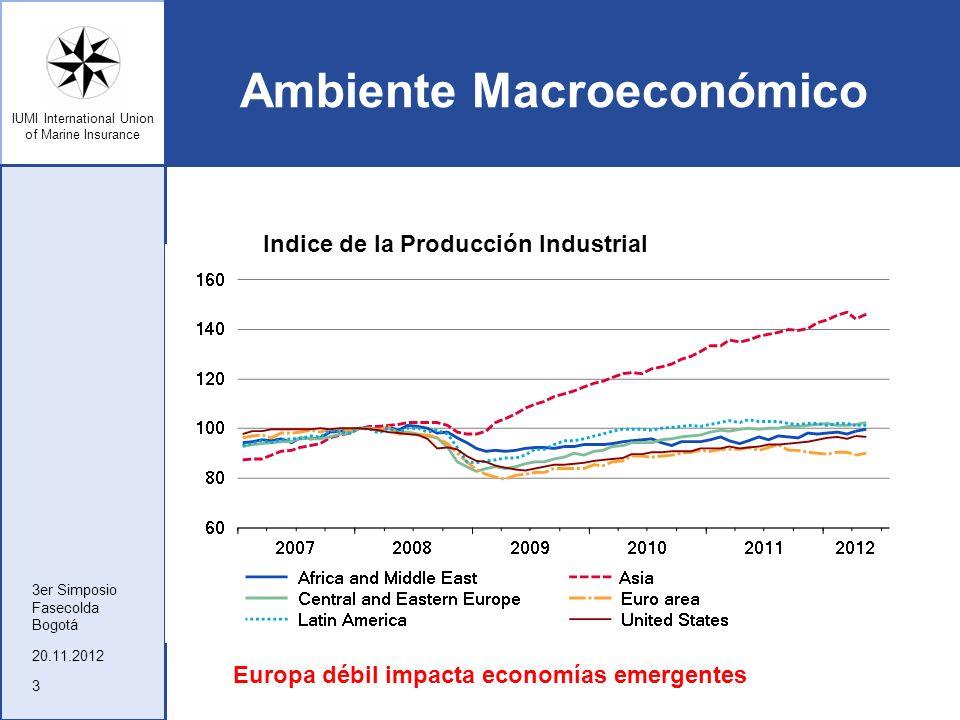 IUMI International Union of Marine Insurance Ambiente Macroeconómico 20.11.2012 3er Simposio Fasecolda Bogotá 3 Indice de la Producción Industrial Eur