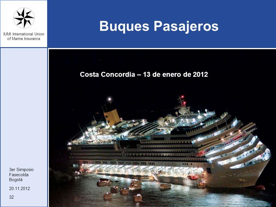 IUMI International Union of Marine Insurance Buques Pasajeros 20.11.2012 3er Simposio Fasecolda Bogotá 32 Costa Concordia – 13 de enero de 2012