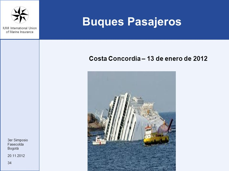 IUMI International Union of Marine Insurance Buques Pasajeros Costa Concordia – 13 de enero de 2012 20.11.2012 3er Simposio Fasecolda Bogotá 34