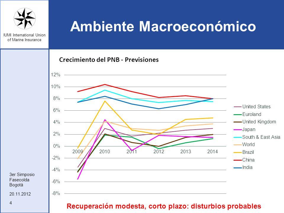 IUMI International Union of Marine Insurance Ambiente Macroeconómico 20.11.2012 3er Simposio Fasecolda Bogotá 4 Recuperación modesta, corto plazo: dis