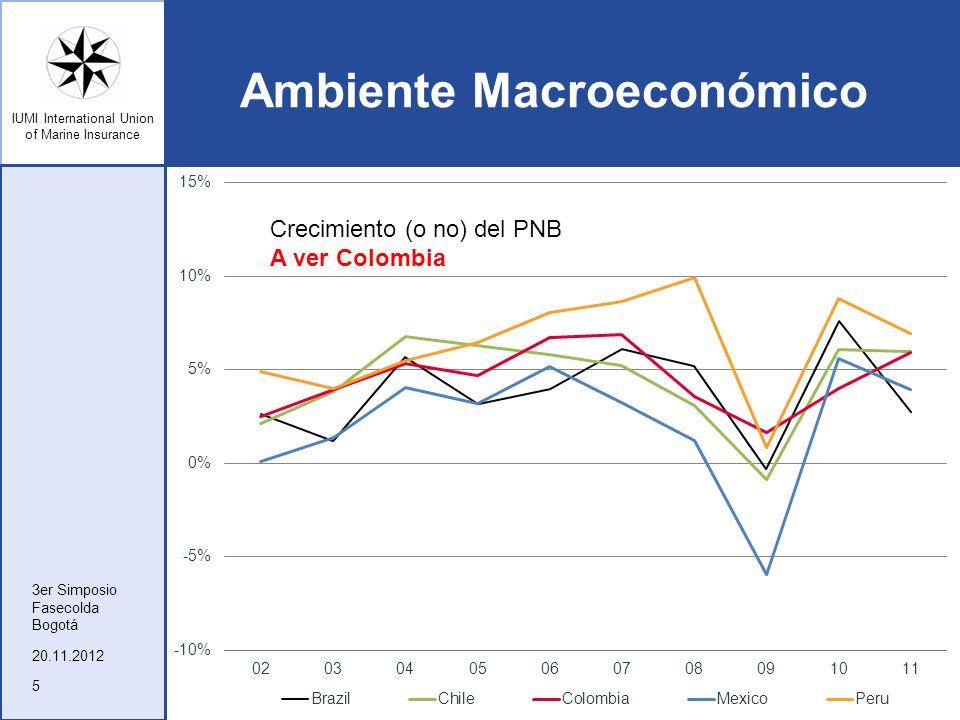 IUMI International Union of Marine Insurance Ambiente Macroeconómico 20.11.2012 3er Simposio Fasecolda Bogotá 5 Crecimiento (o no) del PNB A ver Colom