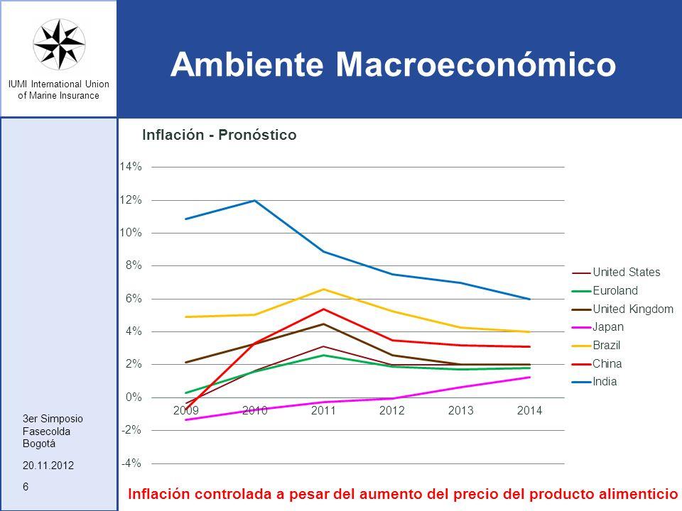 IUMI International Union of Marine Insurance Ambiente Macroeconómico 20.11.2012 3er Simposio Fasecolda Bogotá 6 Inflación controlada a pesar del aumen