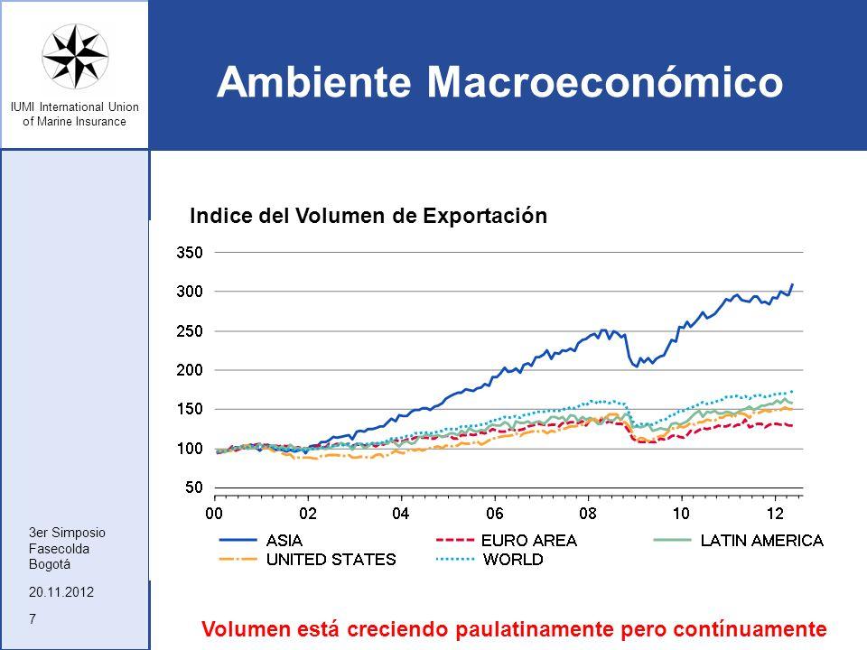 IUMI International Union of Marine Insurance Ambiente Macroeconómico 20.11.2012 3er Simposio Fasecolda Bogotá 7 Indice del Volumen de Exportación Volu