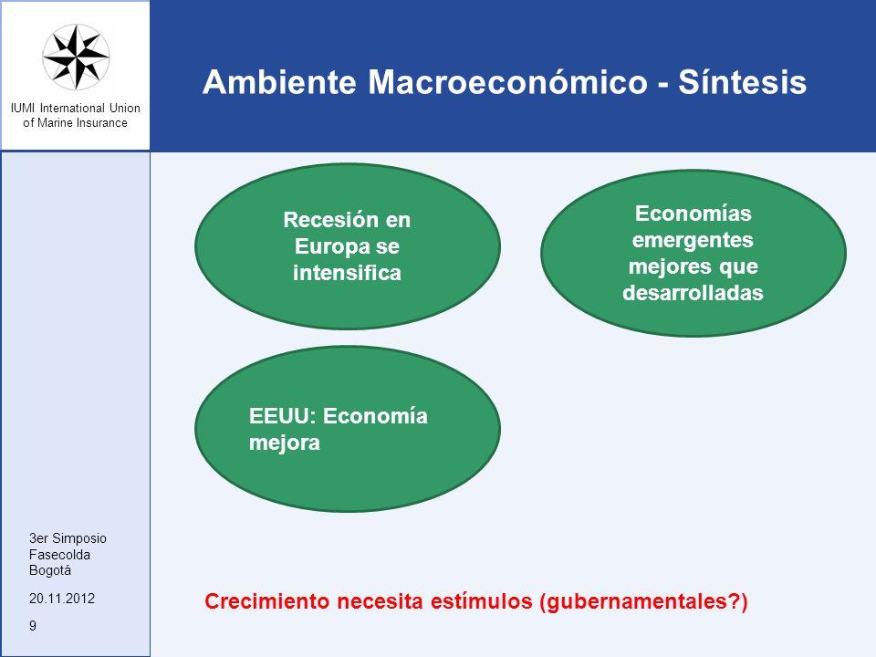 IUMI International Union of Marine Insurance Ambiente Macroeconómico - Síntesis 20.11.2012 3er Simposio Fasecolda Bogotá 9 Recesión en Europa se inten
