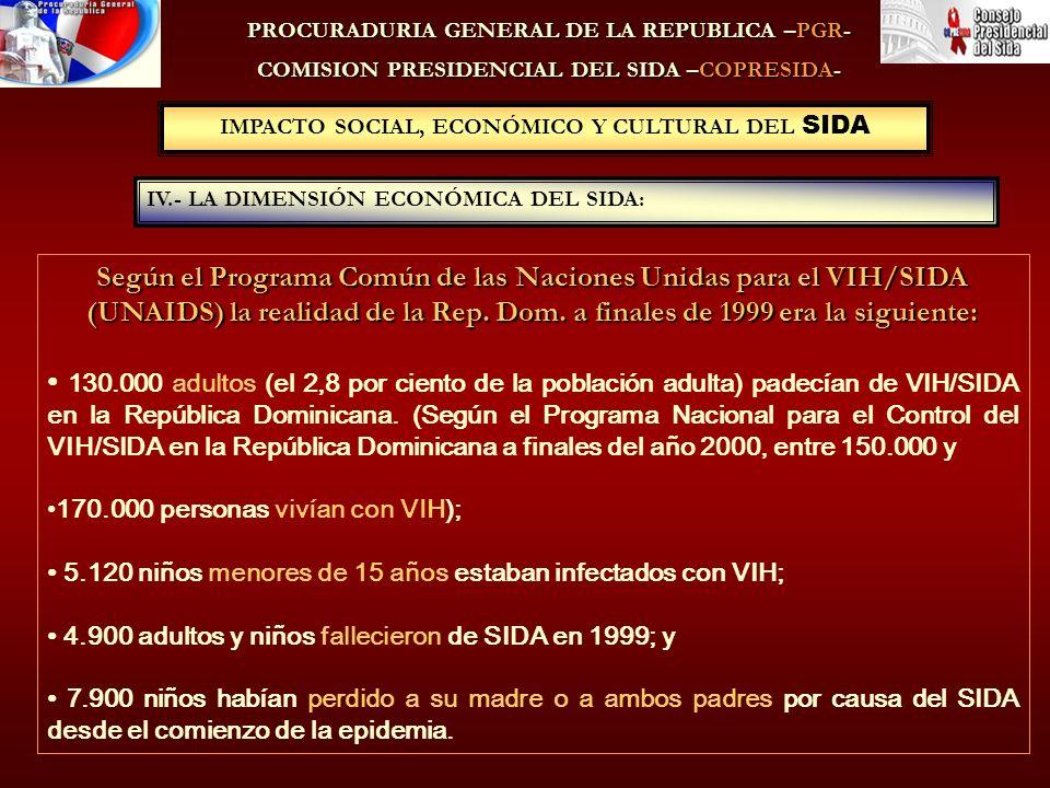 PROCURADURIA GENERAL DE LA REPUBLICA –PGR- COMISION PRESIDENCIAL DEL SIDA –COPRESIDA- IV.- LA DIMENSIÓN ECONÓMICA DEL SIDA: IMPACTO SOCIAL, ECONÓMICO Y CULTURAL DEL SIDA Según el Programa Común de las Naciones Unidas para el VIH/SIDA (UNAIDS) la realidad de la Rep.