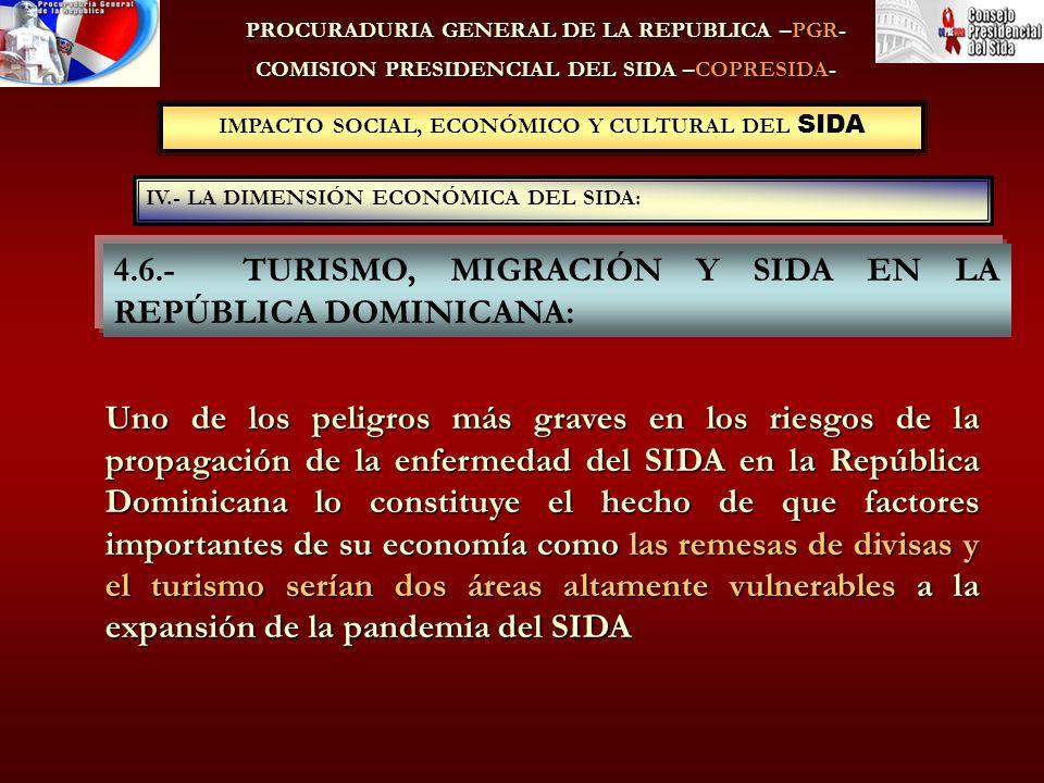 PROCURADURIA GENERAL DE LA REPUBLICA –PGR- COMISION PRESIDENCIAL DEL SIDA –COPRESIDA- 4.6.- TURISMO, MIGRACIÓN Y SIDA EN LA REPÚBLICA DOMINICANA: IV.- LA DIMENSIÓN ECONÓMICA DEL SIDA: IMPACTO SOCIAL, ECONÓMICO Y CULTURAL DEL SIDA Uno de los peligros más graves en los riesgos de la propagación de la enfermedad del SIDA en la República Dominicana lo constituye el hecho de que factores importantes de su economía como las remesas de divisas y el turismo serían dos áreas altamente vulnerables a la expansión de la pandemia del SIDA
