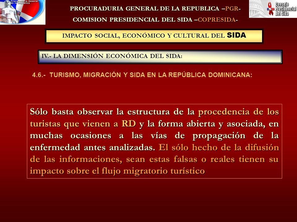 PROCURADURIA GENERAL DE LA REPUBLICA –PGR- COMISION PRESIDENCIAL DEL SIDA –COPRESIDA- 4.6.- TURISMO, MIGRACIÓN Y SIDA EN LA REPÚBLICA DOMINICANA: IV.- LA DIMENSIÓN ECONÓMICA DEL SIDA: IMPACTO SOCIAL, ECONÓMICO Y CULTURAL DEL SIDA Sólo basta observar la estructura de la procedencia de los turistas que vienen a RD y la forma abierta y asociada, en muchas ocasiones a las vías de propagación de la enfermedad antes analizadas.