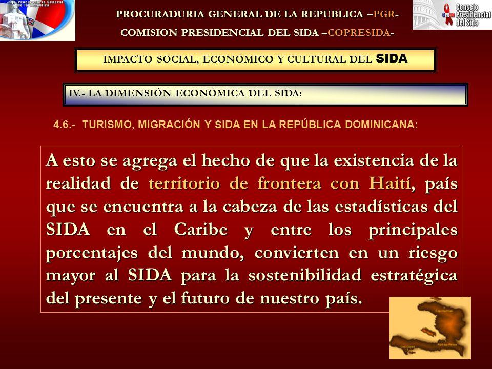 PROCURADURIA GENERAL DE LA REPUBLICA –PGR- COMISION PRESIDENCIAL DEL SIDA –COPRESIDA- 4.6.- TURISMO, MIGRACIÓN Y SIDA EN LA REPÚBLICA DOMINICANA: IV.- LA DIMENSIÓN ECONÓMICA DEL SIDA: IMPACTO SOCIAL, ECONÓMICO Y CULTURAL DEL SIDA A esto se agrega el hecho de que la existencia de la realidad de territorio de frontera con Haití, país que se encuentra a la cabeza de las estadísticas del SIDA en el Caribe y entre los principales porcentajes del mundo, convierten en un riesgo mayor al SIDA para la sostenibilidad estratégica del presente y el futuro de nuestro país.
