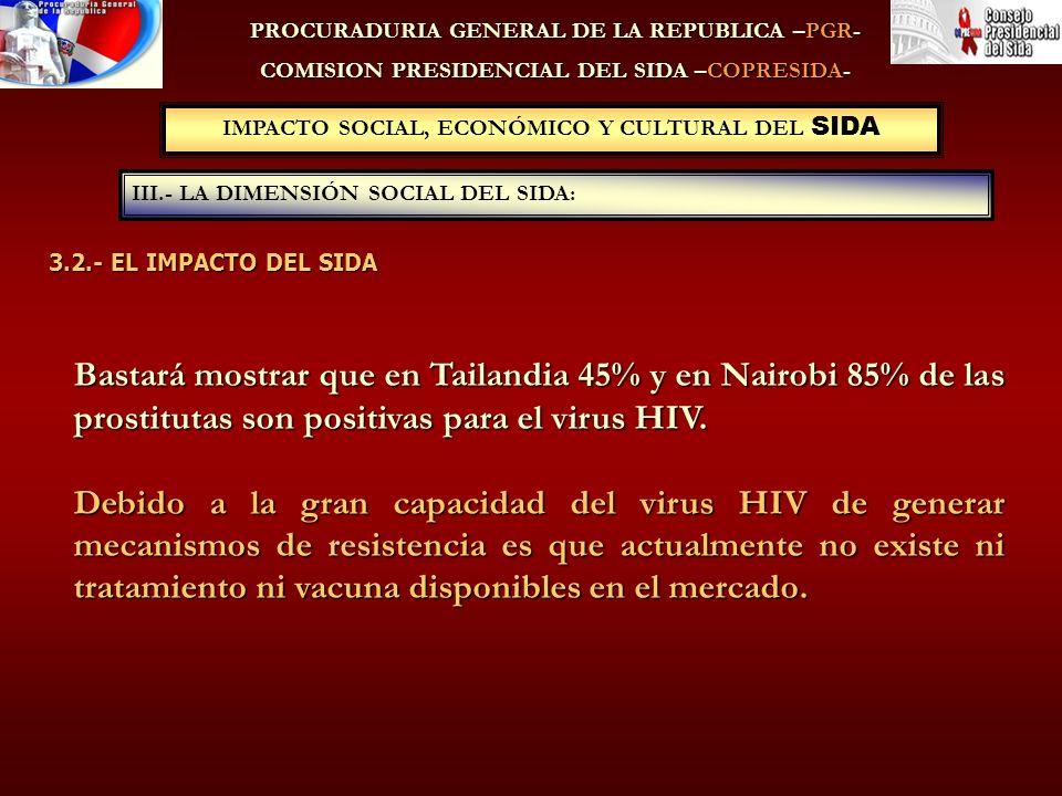 IMPACTO SOCIAL, ECONÓMICO Y CULTURAL DEL SIDA III.- LA DIMENSIÓN SOCIAL DEL SIDA: PROCURADURIA GENERAL DE LA REPUBLICA –PGR- COMISION PRESIDENCIAL DEL SIDA –COPRESIDA- Bastará mostrar que en Tailandia 45% y en Nairobi 85% de las prostitutas son positivas para el virus HIV.