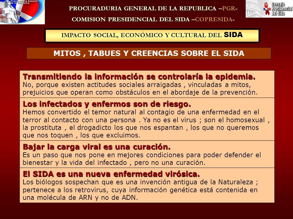 IMPACTO SOCIAL, ECONÓMICO Y CULTURAL DEL SIDA PROCURADURIA GENERAL DE LA REPUBLICA –PGR- COMISION PRESIDENCIAL DEL SIDA –COPRESIDA- MITOS, TABUES Y CREENCIAS SOBRE EL SIDA Transmitiendo la información se controlaría la epidemia.
