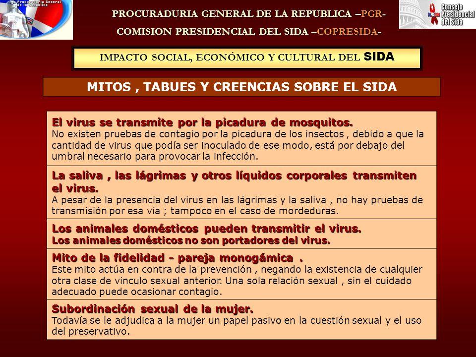 IMPACTO SOCIAL, ECONÓMICO Y CULTURAL DEL SIDA PROCURADURIA GENERAL DE LA REPUBLICA –PGR- COMISION PRESIDENCIAL DEL SIDA –COPRESIDA- MITOS, TABUES Y CREENCIAS SOBRE EL SIDA El virus se transmite por la picadura de mosquitos.
