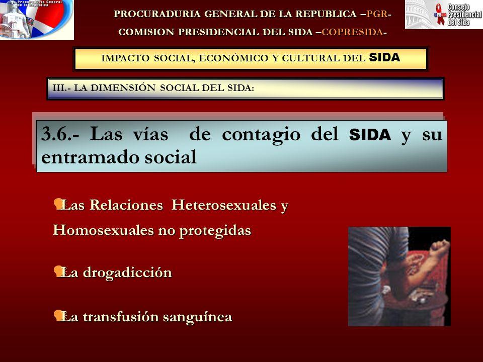 IMPACTO SOCIAL, ECONÓMICO Y CULTURAL DEL SIDA III.- LA DIMENSIÓN SOCIAL DEL SIDA: PROCURADURIA GENERAL DE LA REPUBLICA –PGR- COMISION PRESIDENCIAL DEL SIDA –COPRESIDA- 3.6.- Las vías de contagio del SIDA y su entramado social Las Relaciones Heterosexuales y Homosexuales no protegidas Las Relaciones Heterosexuales y Homosexuales no protegidas La drogadicción La drogadicción La transfusión sanguínea La transfusión sanguínea
