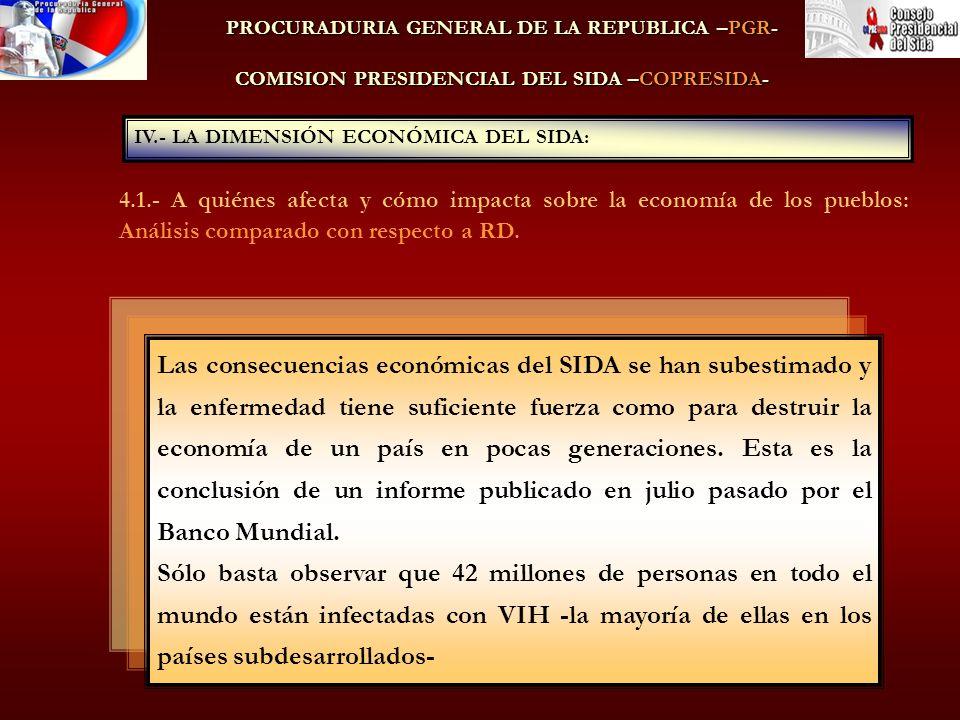 Las consecuencias económicas del SIDA se han subestimado y la enfermedad tiene suficiente fuerza como para destruir la economía de un país en pocas generaciones.