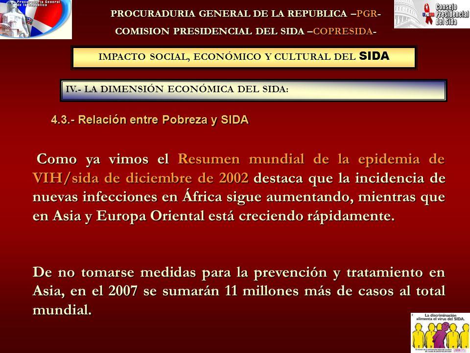 PROCURADURIA GENERAL DE LA REPUBLICA –PGR- COMISION PRESIDENCIAL DEL SIDA –COPRESIDA- 4.3.- Relación entre Pobreza y SIDA IV.- LA DIMENSIÓN ECONÓMICA DEL SIDA: IMPACTO SOCIAL, ECONÓMICO Y CULTURAL DEL SIDA Como ya vimos el Resumen mundial de la epidemia de VIH/sida de diciembre de 2002 destaca que la incidencia de nuevas infecciones en África sigue aumentando, mientras que en Asia y Europa Oriental está creciendo rápidamente.