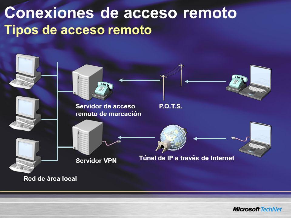 Conexiones de acceso remoto Tipos de acceso remoto Red de área local Servidor VPN Túnel de IP a través de Internet Servidor de acceso remoto de marcac