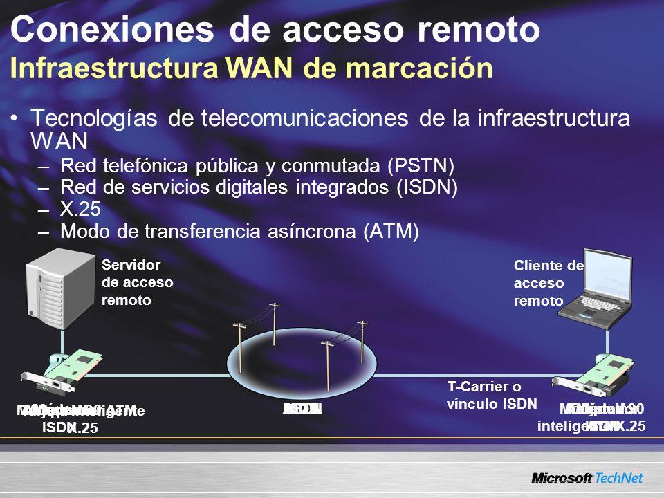 Tecnologías de telecomunicaciones de la infraestructura WAN –Red telefónica pública y conmutada (PSTN) –Red de servicios digitales integrados (ISDN) –