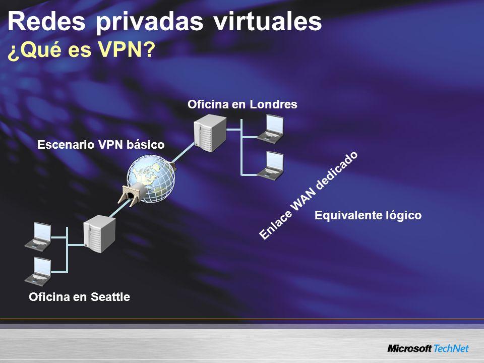 Redes privadas virtuales ¿Qué es VPN? Equivalente lógico Escenario VPN básico Oficina en Seattle Oficina en Londres Enlace WAN dedicado
