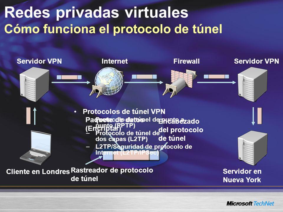 Redes privadas virtuales Cómo funciona el protocolo de túnel Servidor en Nueva York Cliente en Londres Servidor VPN Rastreador de protocolo de túnel E