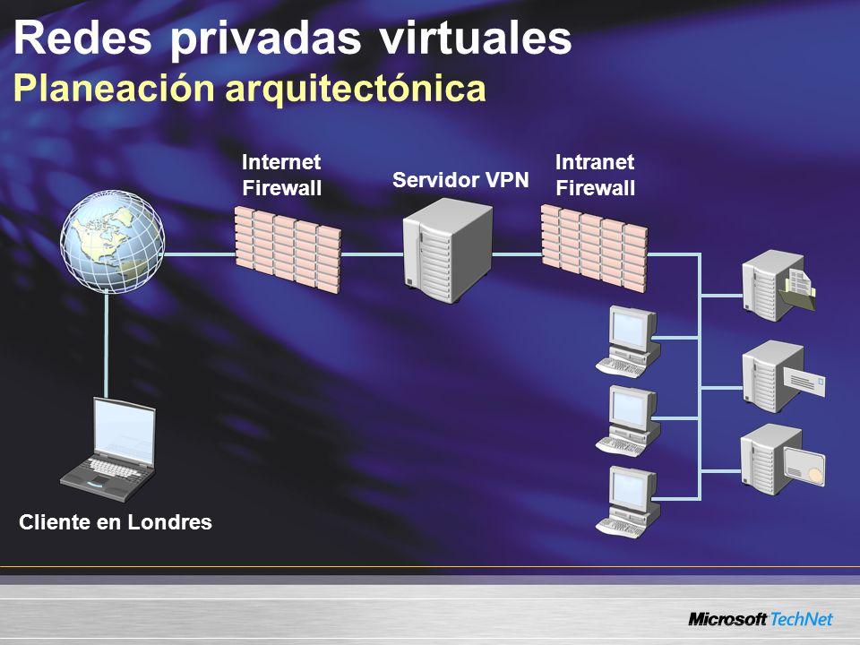 Redes privadas virtuales Planeación arquitectónica Cliente en Londres Servidor VPN Intranet Firewall Internet Firewall
