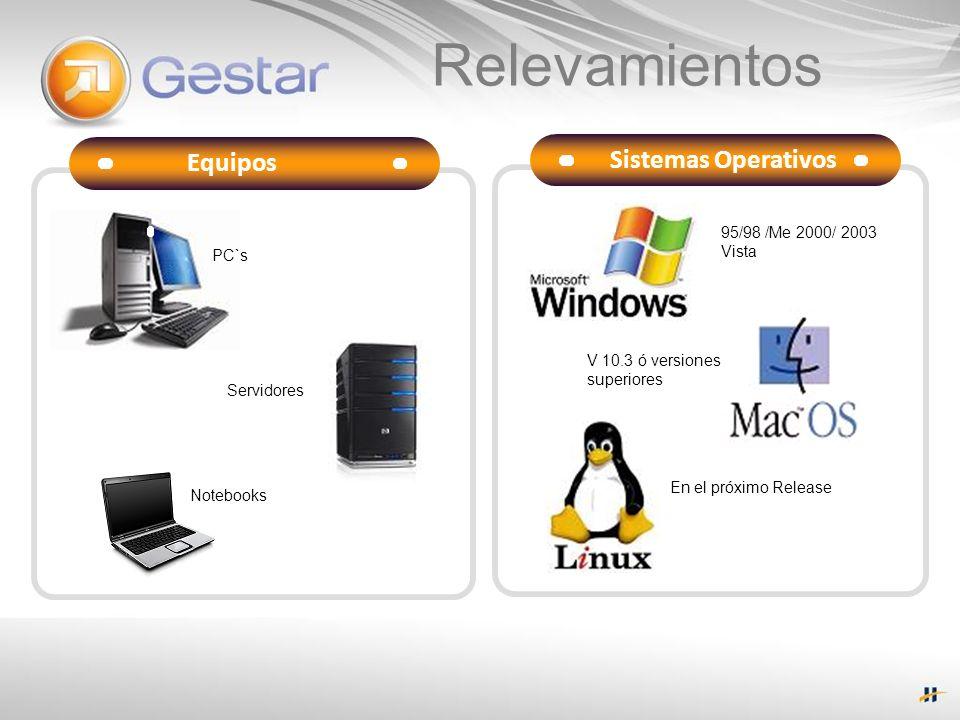 Relevamientos Equipos Sistemas Operativos PC`s Servidores Notebooks 95/98 /Me 2000/ 2003 Vista V 10.3 ó versiones superiores En el próximo Release