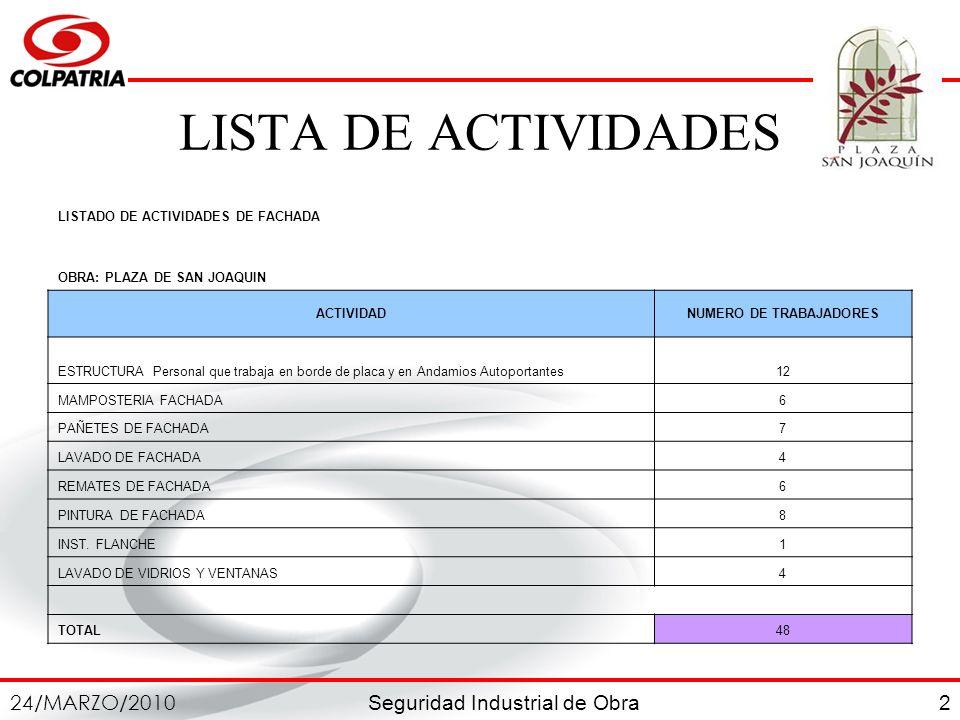 Seguridad Industrial de Obra 24/MARZO/2010 2 LISTA DE ACTIVIDADES LISTADO DE ACTIVIDADES DE FACHADA OBRA: PLAZA DE SAN JOAQUIN ACTIVIDADNUMERO DE TRAB
