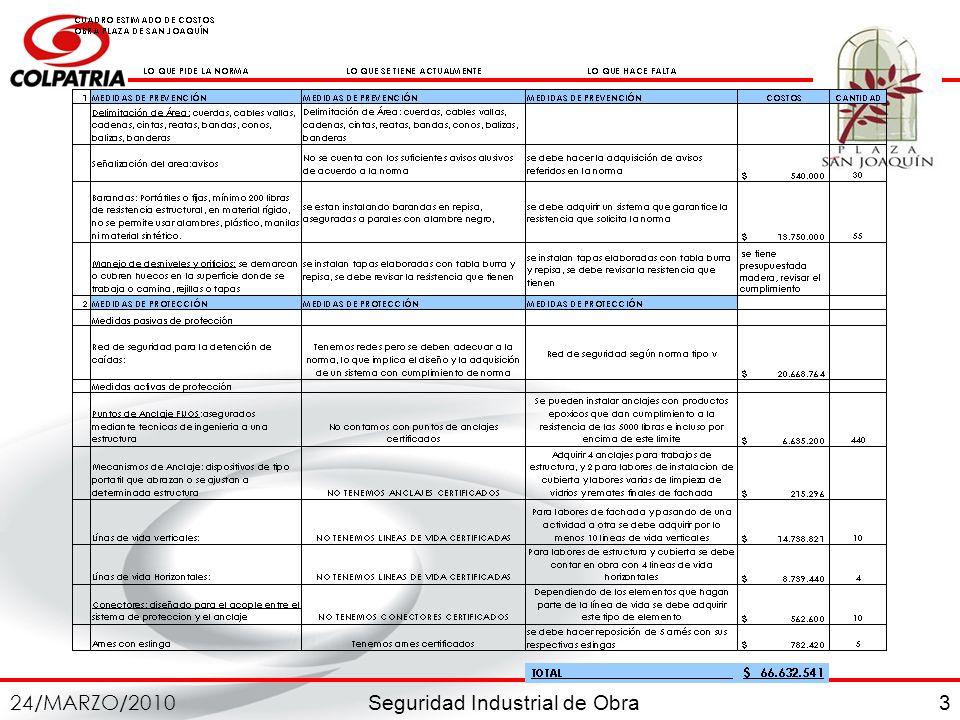 Seguridad Industrial de Obra 24/MARZO/2010 4 EL IDEAL EN ELEMENTOS DE PROTECCION PERSONAL