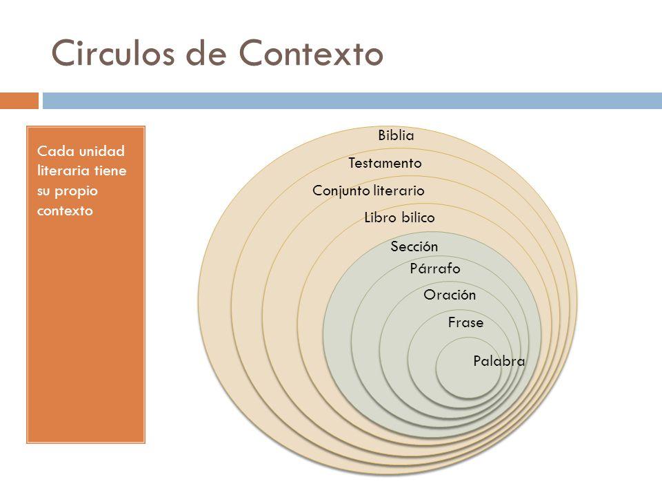 Circulos de Contexto Cada unidad literaria tiene su propio contexto Palabra Frase Oración Párrafo Sección Libro bilico Conjunto literario Testamento B