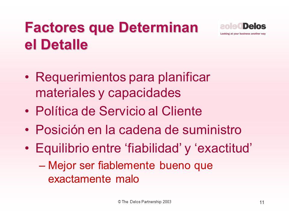 11 © The Delos Partnership 2003 Factores que Determinan el Detalle Requerimientos para planificar materiales y capacidades Política de Servicio al Cli